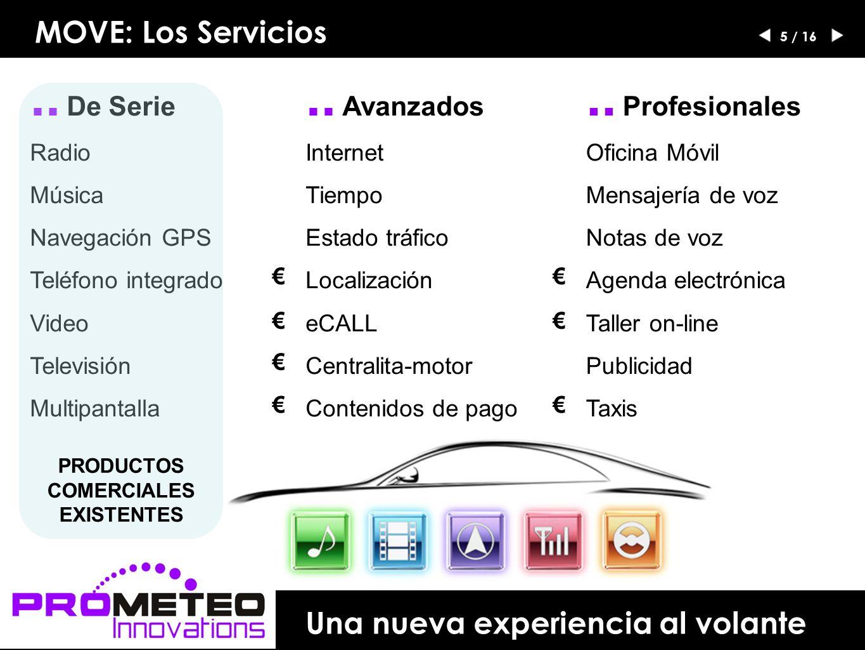 .. De Serie Radio Música Navegación GPS Teléfono integrado Video Televisión Multipantalla..