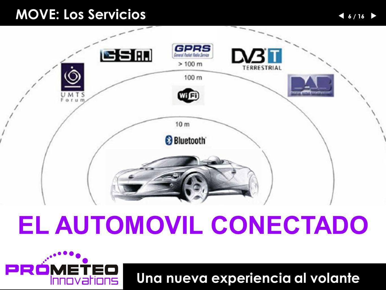Todas las cosas nos son ajenas; solo el tiempo es nuestro SENECA MOVE: Los Servicios EL AUTOMOVIL CONECTADO Una nueva experiencia al volante 6 / 16