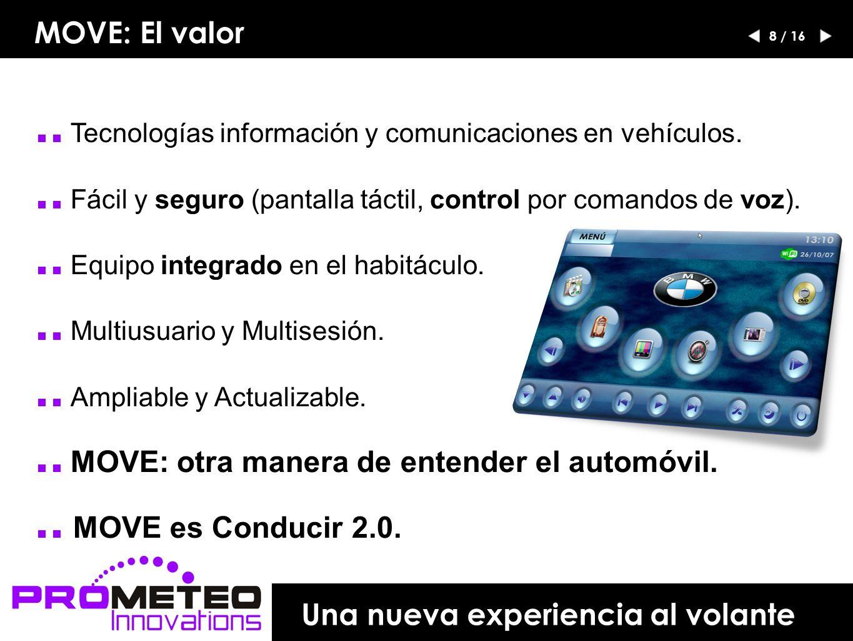 .. Tecnologías información y comunicaciones en vehículos...