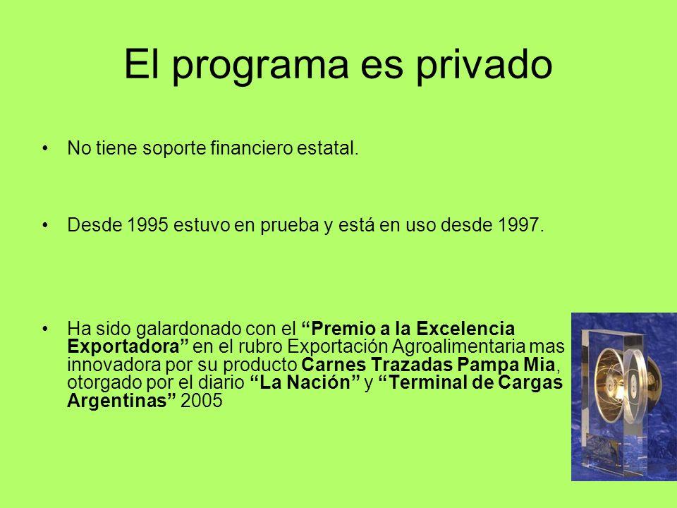 El programa es privado No tiene soporte financiero estatal. Desde 1995 estuvo en prueba y está en uso desde 1997. Ha sido galardonado con el Premio a