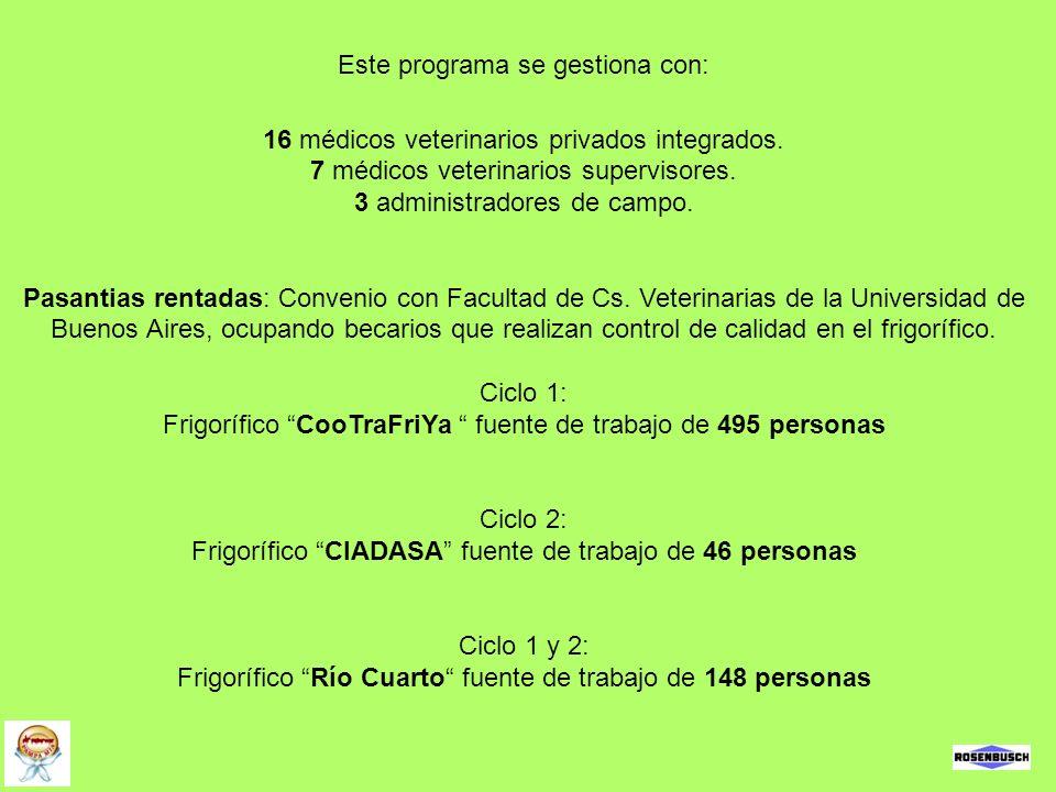 Este programa se gestiona con: 16 médicos veterinarios privados integrados. 7 médicos veterinarios supervisores. 3 administradores de campo. Pasantias