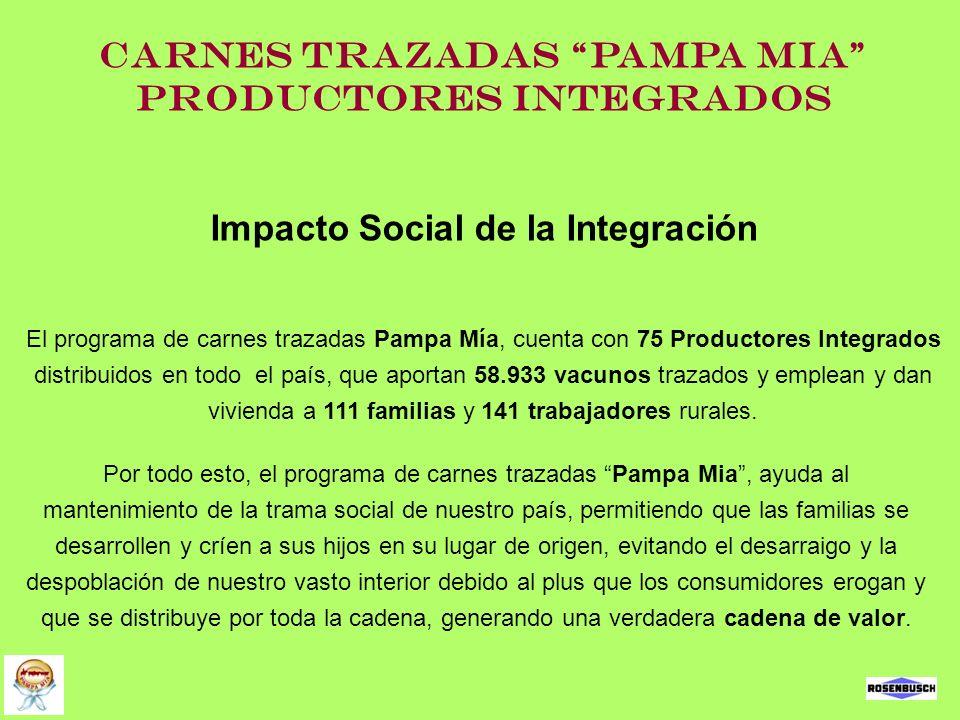 Carnes trazadas Pampa Mia Productores Integrados Impacto Social de la Integración El programa de carnes trazadas Pampa Mía, cuenta con 75 Productores