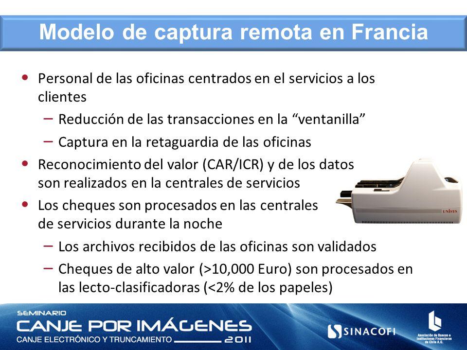 Personal de las oficinas centrados en el servicios a los clientes – Reducción de las transacciones en la ventanilla – Captura en la retaguardia de las