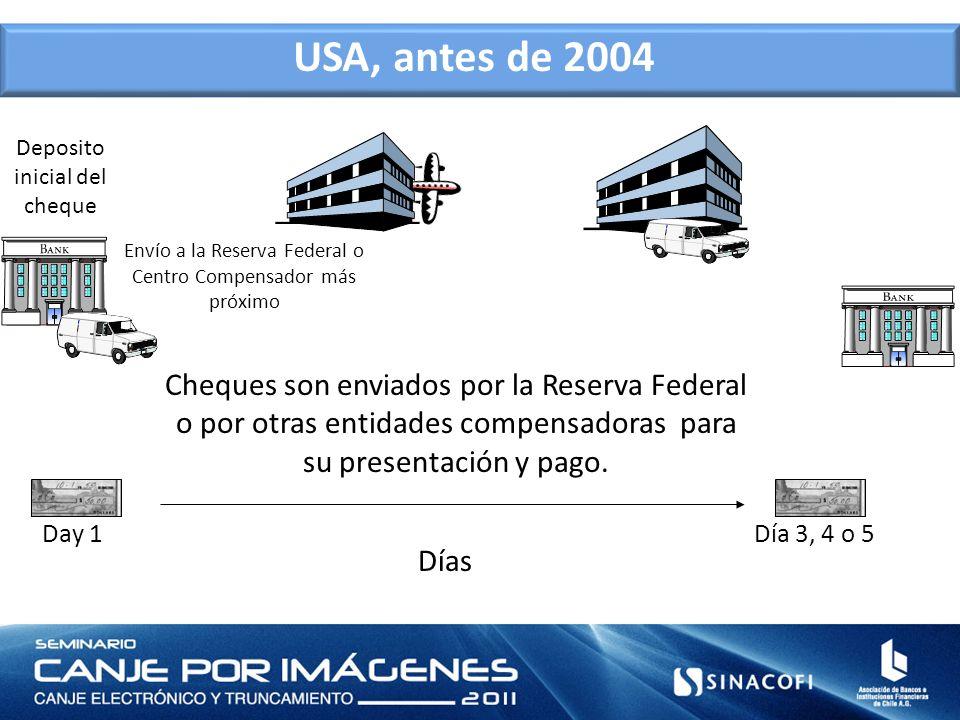 Day 1Día 3, 4 o 5 Días USA, antes de 2004 Deposito inicial del cheque Cheques son enviados por la Reserva Federal o por otras entidades compensadoras