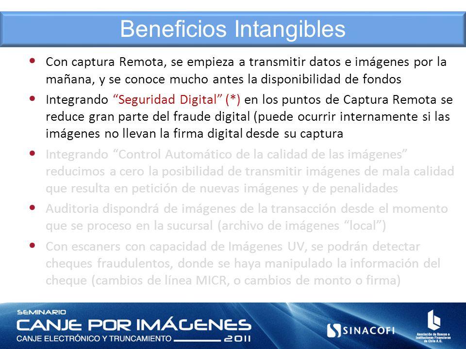 Con captura Remota, se empieza a transmitir datos e imágenes por la mañana, y se conoce mucho antes la disponibilidad de fondos Integrando Seguridad D