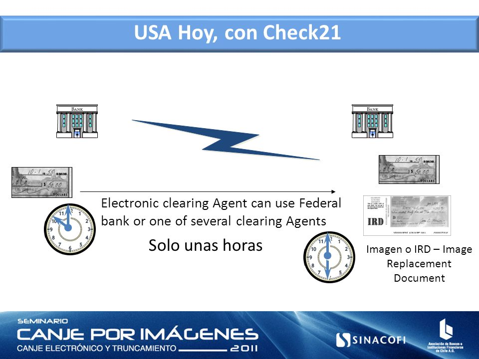 Imagen o IRD – Image Replacement Document Solo unas horas USA Hoy, con Check21 Electronic clearing Agent can use Federal bank or one of several clearing Agents