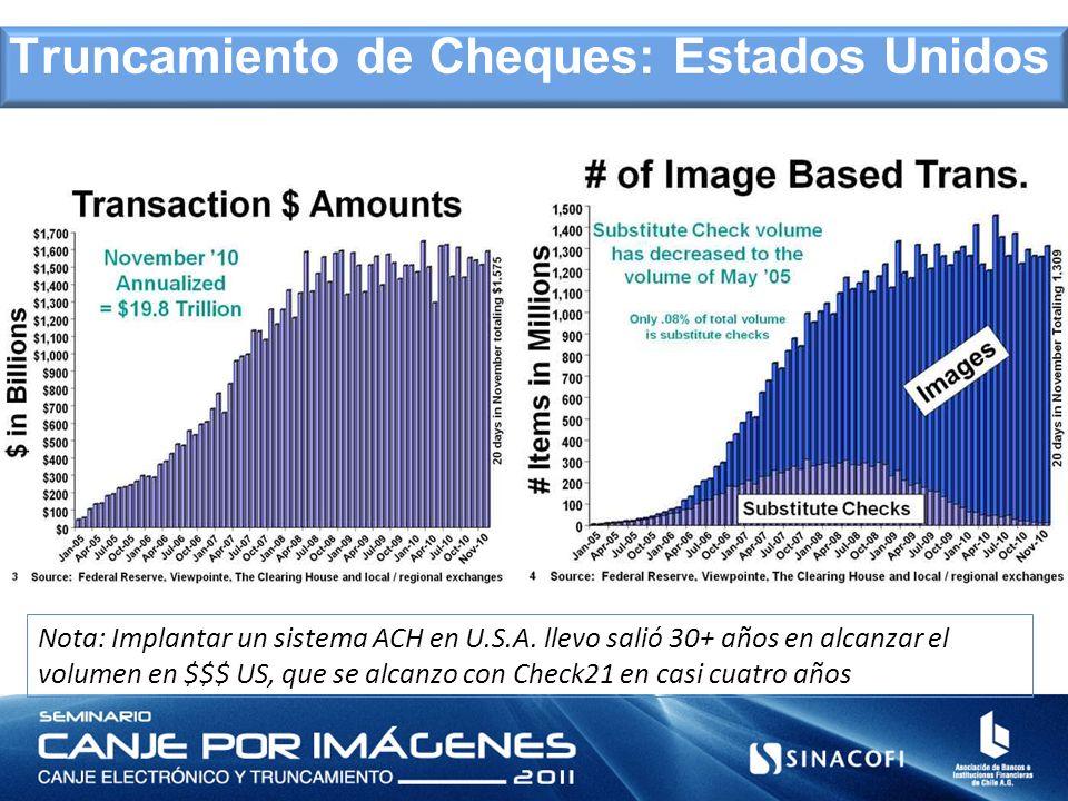 México: Captura de las imágenes/Datos (2006) –Operación centralizada en la cámara de compensación (CECOBAN) –Captura remota en las oficinas Archivo Centralizado –2 meses on-line –7 años off-line Proceso electrónico de los cheques devueltos Truncamiento en Latinoamérica: MEXICO