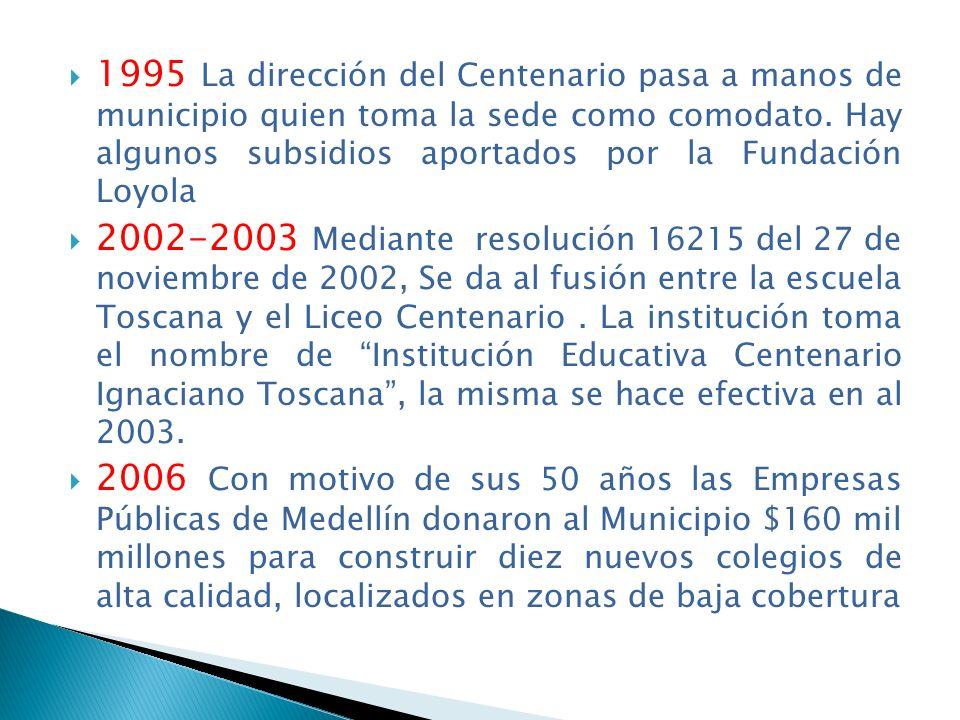 1995 La dirección del Centenario pasa a manos de municipio quien toma la sede como comodato. Hay algunos subsidios aportados por la Fundación Loyola 2