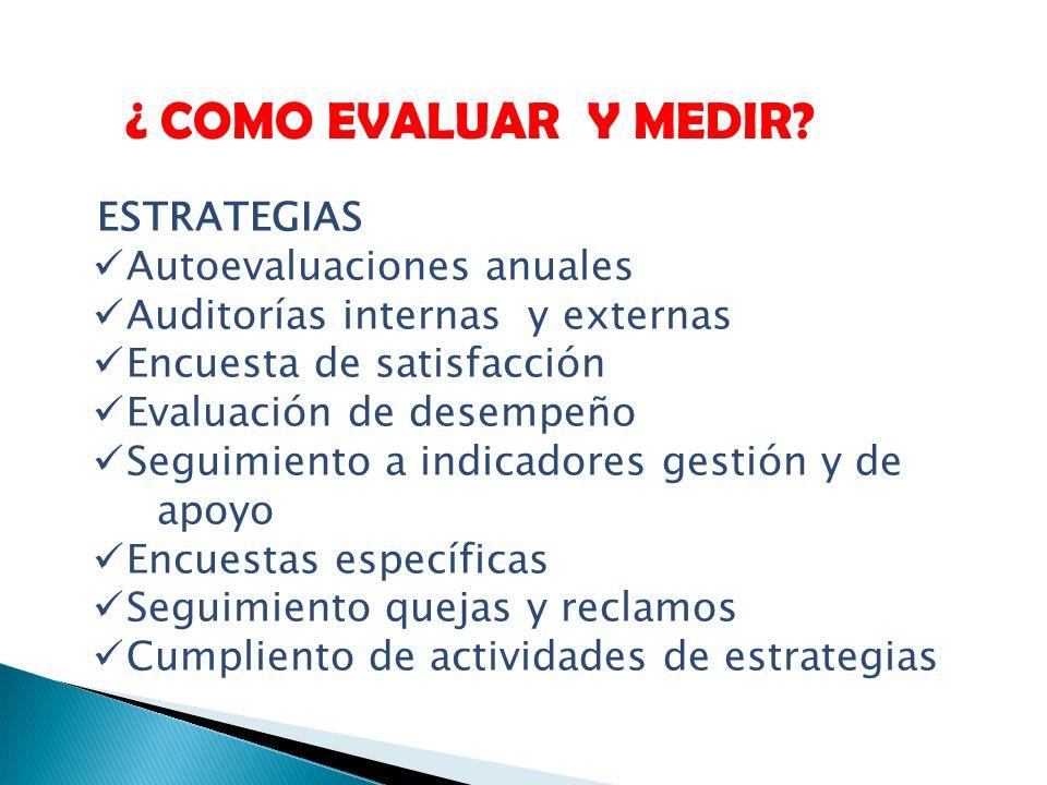 ESTRATEGIAS Autoevaluaciones anuales Auditorías internas y externas Encuesta de satisfacción Evaluación de desempeño Seguimiento a indicadores gestión
