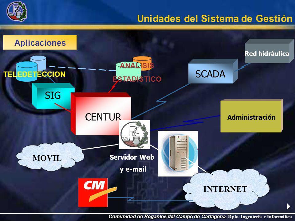 Comunidad de Regantes del Campo de Cartagena. Comunidad de Regantes del Campo de Cartagena. Dpto. Ingeniería e Informática SCADA Administración Servid