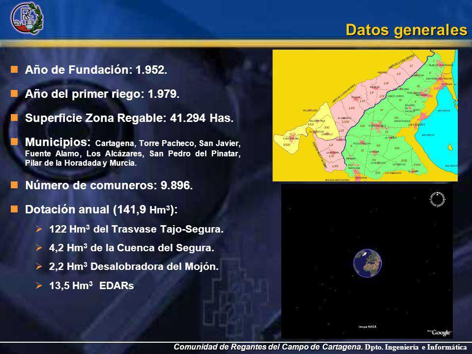 Comunidad de Regantes del Campo de Cartagena. Comunidad de Regantes del Campo de Cartagena. Dpto. Ingeniería e Informática Datos generales Año de Fund