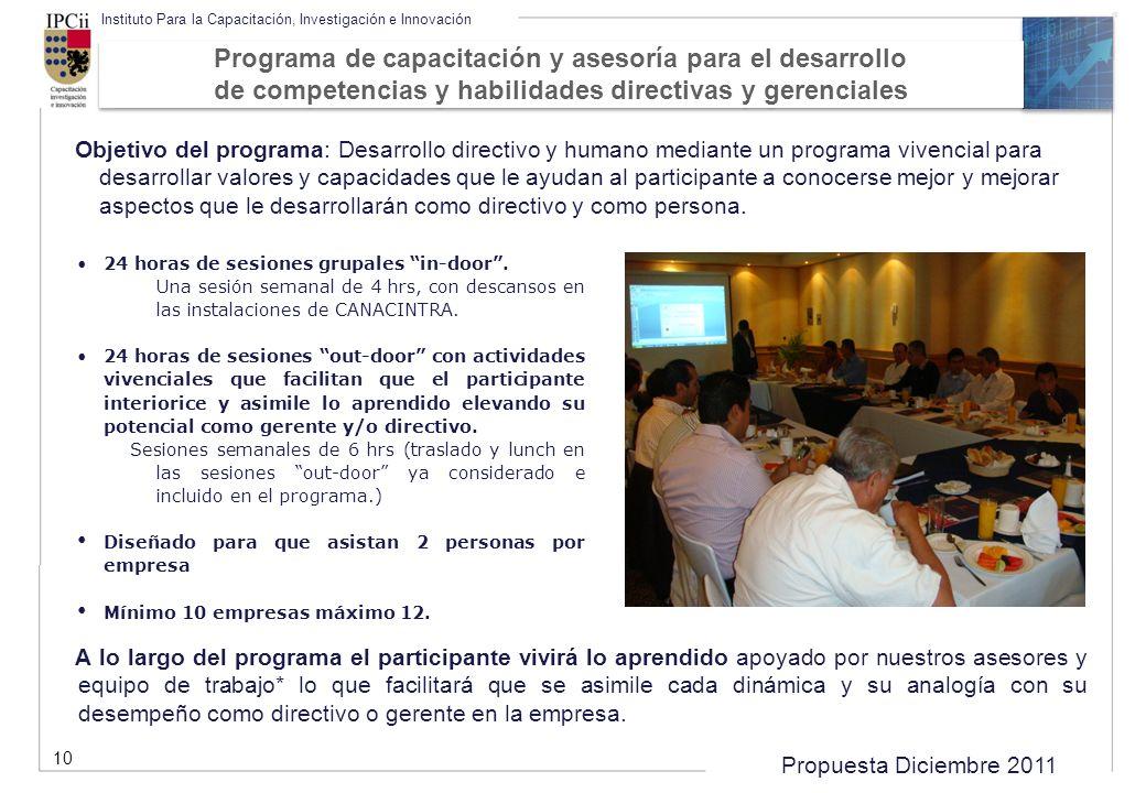 Propuesta Diciembre 2011 Instituto Para la Capacitación, Investigación e Innovación Objetivo del programa: Desarrollo directivo y humano mediante un p