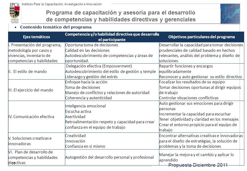 Propuesta Diciembre 2011 Instituto Para la Capacitación, Investigación e Innovación 11 Contenido temático del programa Ejes temáticos Competencia y/o