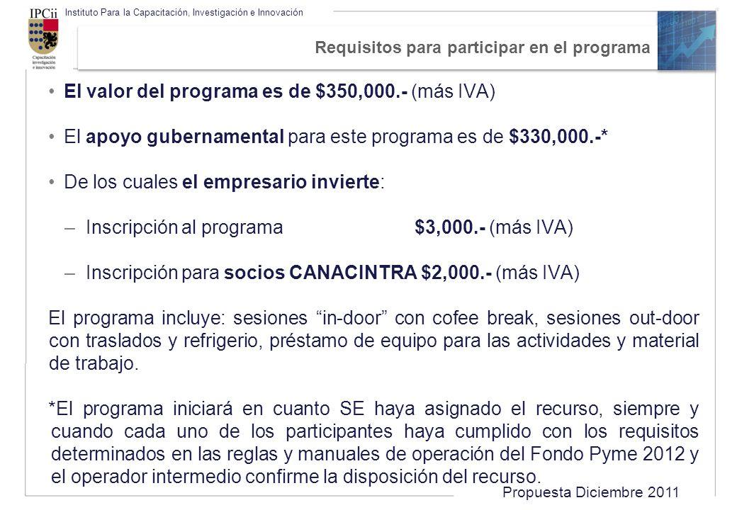 Propuesta Diciembre 2011 Instituto Para la Capacitación, Investigación e Innovación Requisitos para participar en el programa El valor del programa es