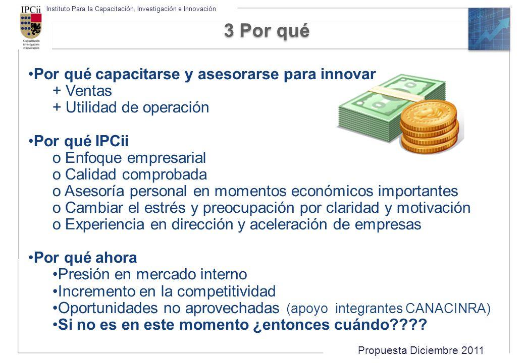 Propuesta Diciembre 2011 Instituto Para la Capacitación, Investigación e Innovación 3 Por qué Por qué capacitarse y asesorarse para innovar + Ventas +