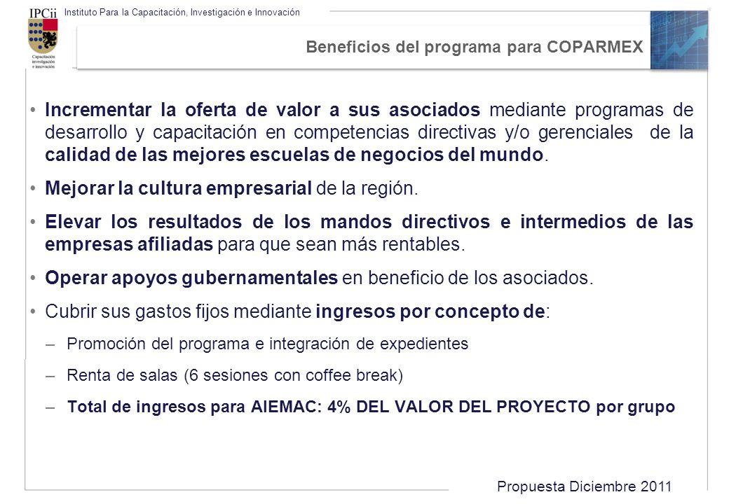 Propuesta Diciembre 2011 Instituto Para la Capacitación, Investigación e Innovación Beneficios del programa para COPARMEX Incrementar la oferta de val