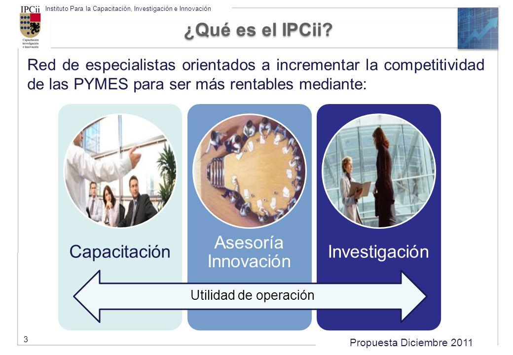 Propuesta Diciembre 2011 Instituto Para la Capacitación, Investigación e Innovación ¿Qué es el IPCii? 3 Capacitación Asesoría Innovación Investigación