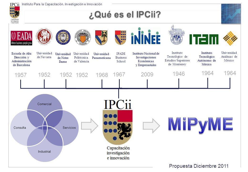 Propuesta Diciembre 2011 Instituto Para la Capacitación, Investigación e Innovación ¿Qué es el IPCii? 1968 1967 IPADE Business School 2009 1957 Instit