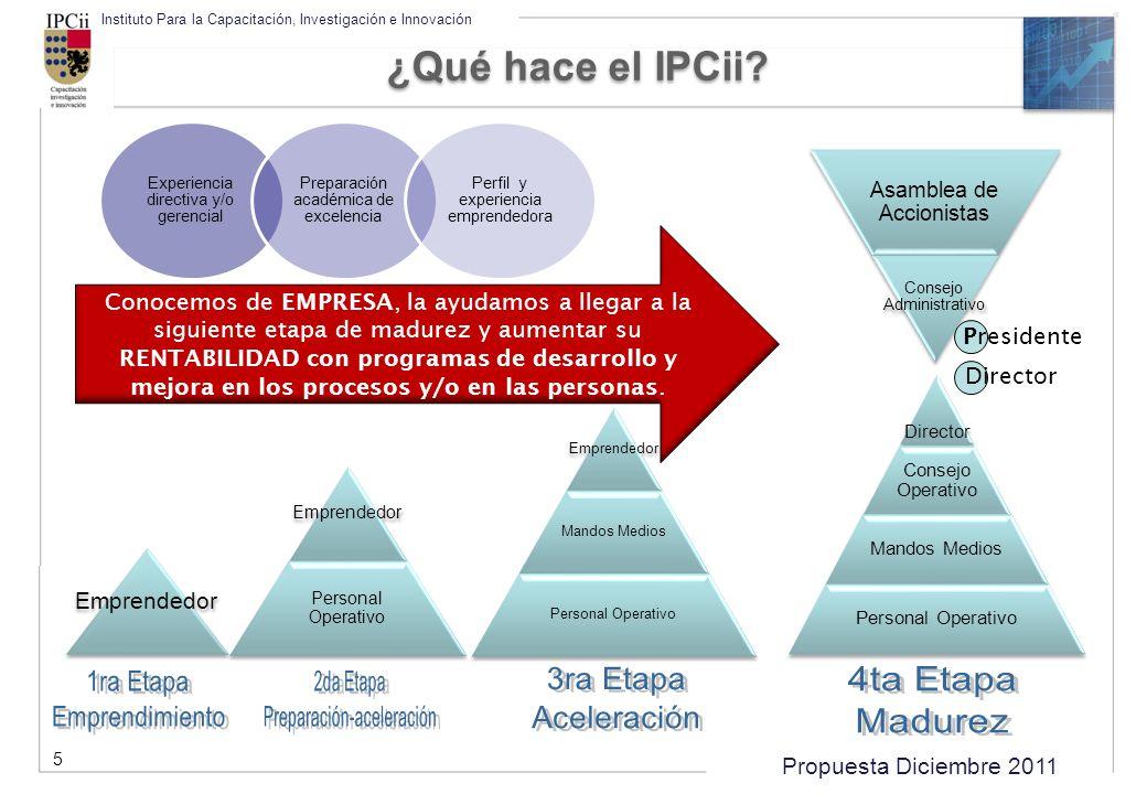Propuesta Diciembre 2011 Instituto Para la Capacitación, Investigación e Innovación ¿Qué hace el IPCii? 5 Conocemos de EMPRESA, la ayudamos a llegar a