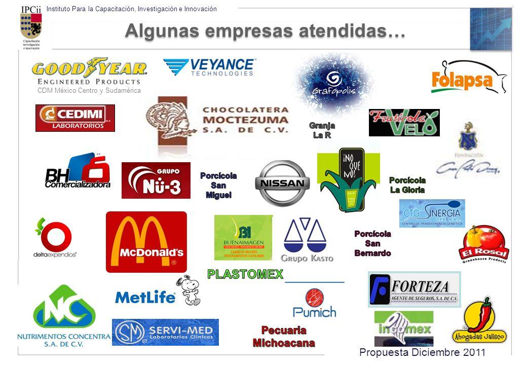 Propuesta Diciembre 2011 Instituto Para la Capacitación, Investigación e Innovación Algunas empresas atendidas… CDM México Centro y Sudamérica