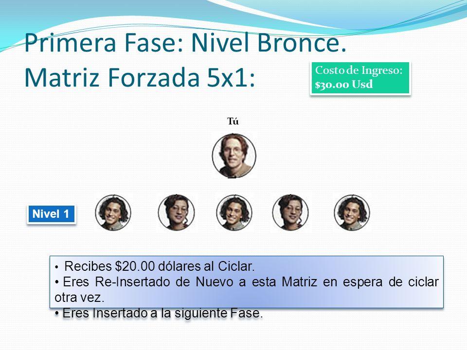 Primera Fase: Nivel Bronce.Matriz Forzada 5x1: Tú Nivel 1 Recibes $20.00 dólares al Ciclar.