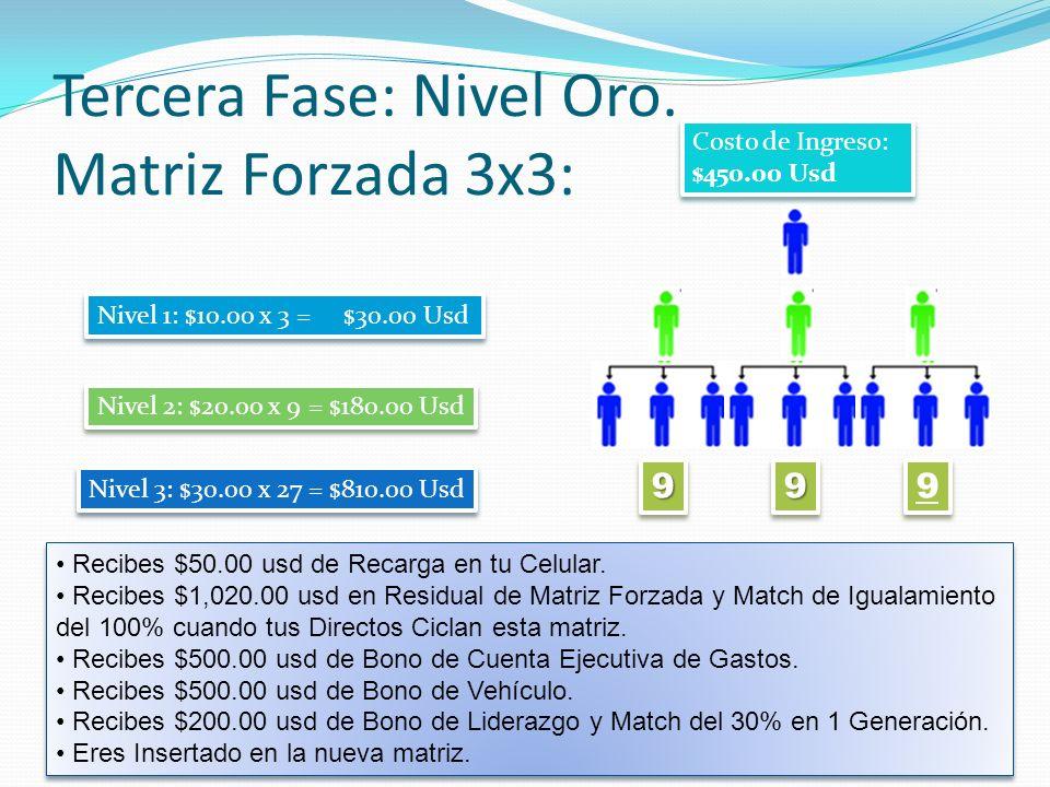 Tercera Fase: Nivel Oro. Matriz Forzada 3x3: 9999 9 9 Nivel 1: $10.00 x 3 = $30.00 Usd Nivel 2: $20.00 x 9 = $180.00 Usd Nivel 3: $30.00 x 27 = $810.0