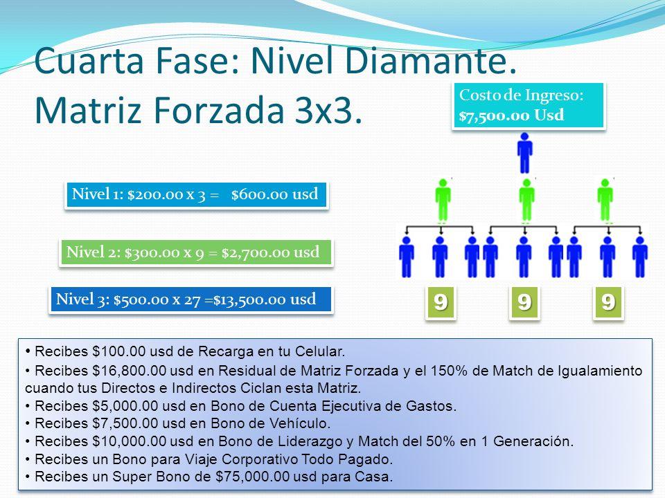 Cuarta Fase: Nivel Diamante. Matriz Forzada 3x3. Nivel 1: $200.00 x 3 = $600.00 usd 999999 Nivel 2: $300.00 x 9 = $2,700.00 usd Nivel 3: $500.00 x 27