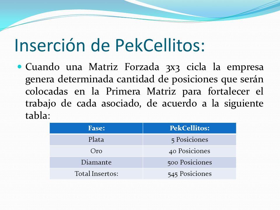 Inserción de PekCellitos: Cuando una Matriz Forzada 3x3 cicla la empresa genera determinada cantidad de posiciones que serán colocadas en la Primera M