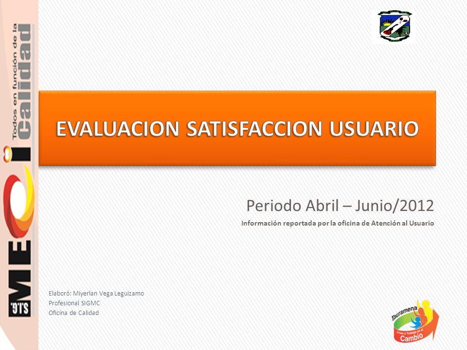 Elaboró: Miyerlan Vega Leguizamo Profesional SIGMC Oficina de Calidad Periodo Abril – Junio/2012 Información reportada por la oficina de Atención al Usuario
