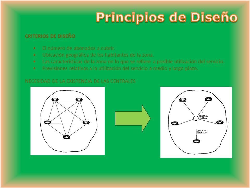 - TPBCL o TPBCLE: Resolución 3258 de 1995 Constituirse como una E.S.P. Presentar solicitud para uso del espectro electromagnético con descripción del