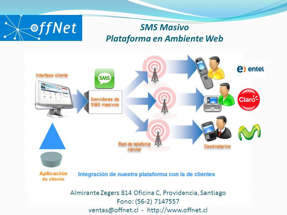 SMS Masivo Plataforma en Ambiente Web Almirante Zegers 814 Oficina C, Providencia, Santiago Fono: (56-2) 7147557 ventas@offnet.cl - http://www.offnet.
