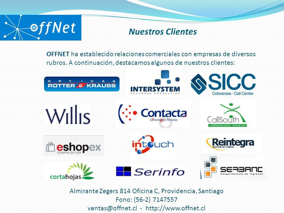 Nuestros Clientes OFFNET ha establecido relaciones comerciales con empresas de diversos rubros. A continuación, destacamos algunos de nuestros cliente