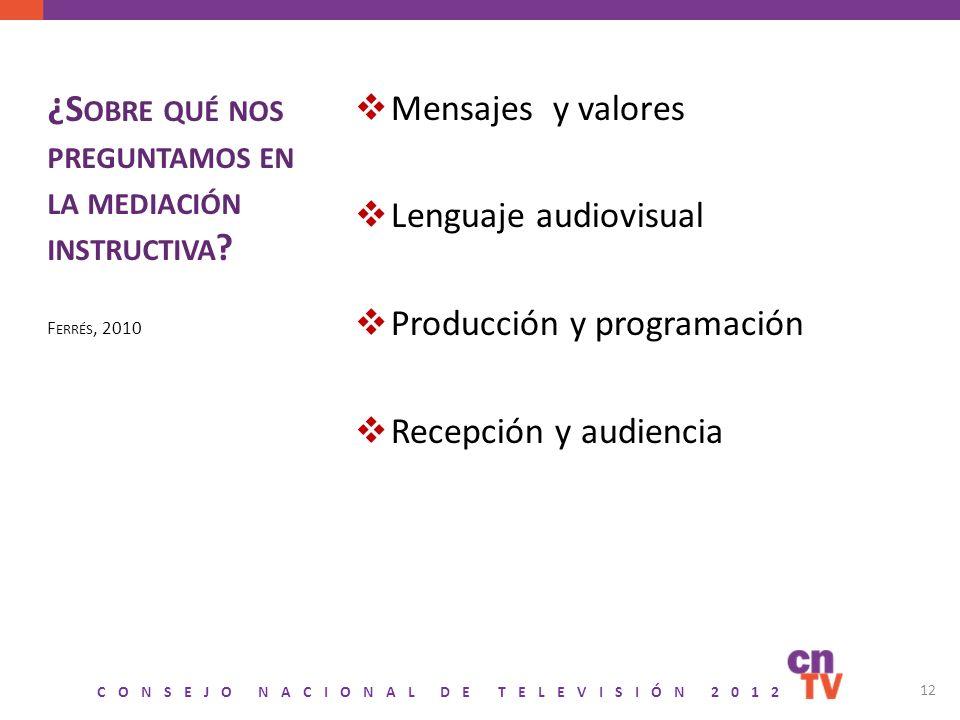 CONSEJO NACIONAL DE TELEVISIÓN 2012 ¿S OBRE QUÉ NOS PREGUNTAMOS EN LA MEDIACIÓN INSTRUCTIVA ? F ERRÉS, 2010 Mensajes y valores Lenguaje audiovisual Pr