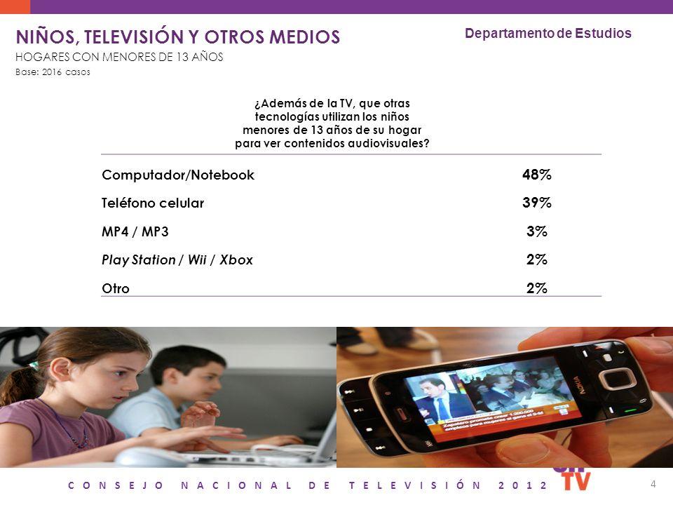 CONSEJO NACIONAL DE TELEVISIÓN 2012 4 NIÑOS, TELEVISIÓN Y OTROS MEDIOS HOGARES CON MENORES DE 13 AÑOS Base: 2016 casos Departamento de Estudios ¿Además de la TV, que otras tecnologías utilizan los niños menores de 13 años de su hogar para ver contenidos audiovisuales.
