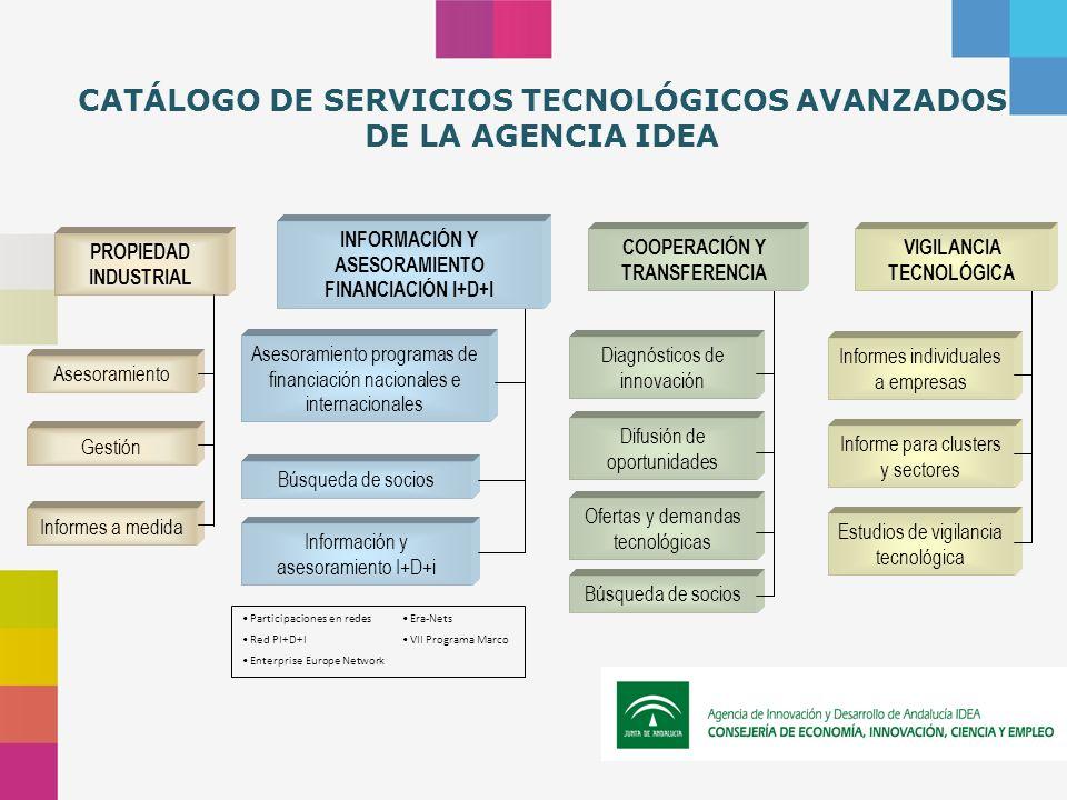 CATÁLOGO DE SERVICIOS TECNOLÓGICOS AVANZADOS DE LA AGENCIA IDEA PROPIEDAD INDUSTRIAL Asesoramiento Gestión Informes a medida Informes individuales a e