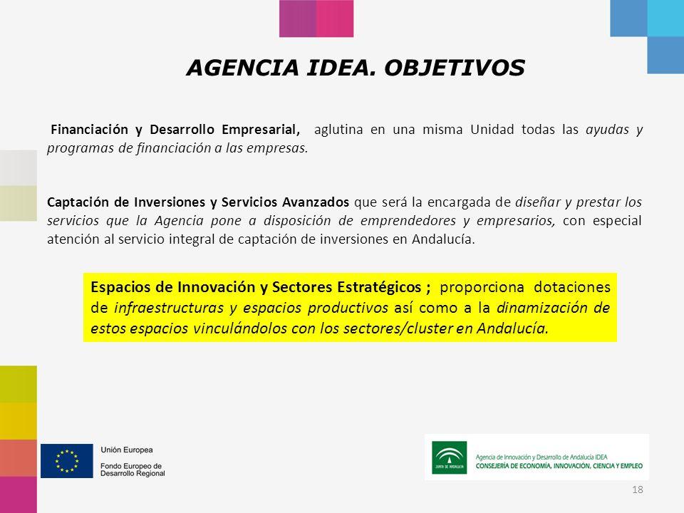 18 Financiación y Desarrollo Empresarial, aglutina en una misma Unidad todas las ayudas y programas de financiación a las empresas.
