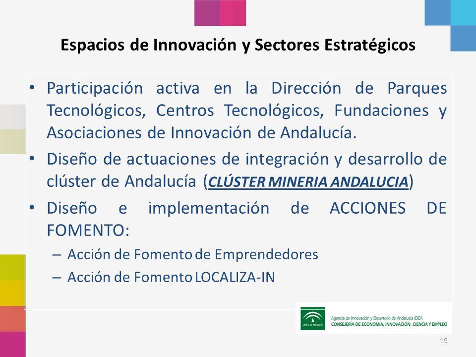 Espacios de Innovación y Sectores Estratégicos Participación activa en la Dirección de Parques Tecnológicos, Centros Tecnológicos, Fundaciones y Asociaciones de Innovación de Andalucía.