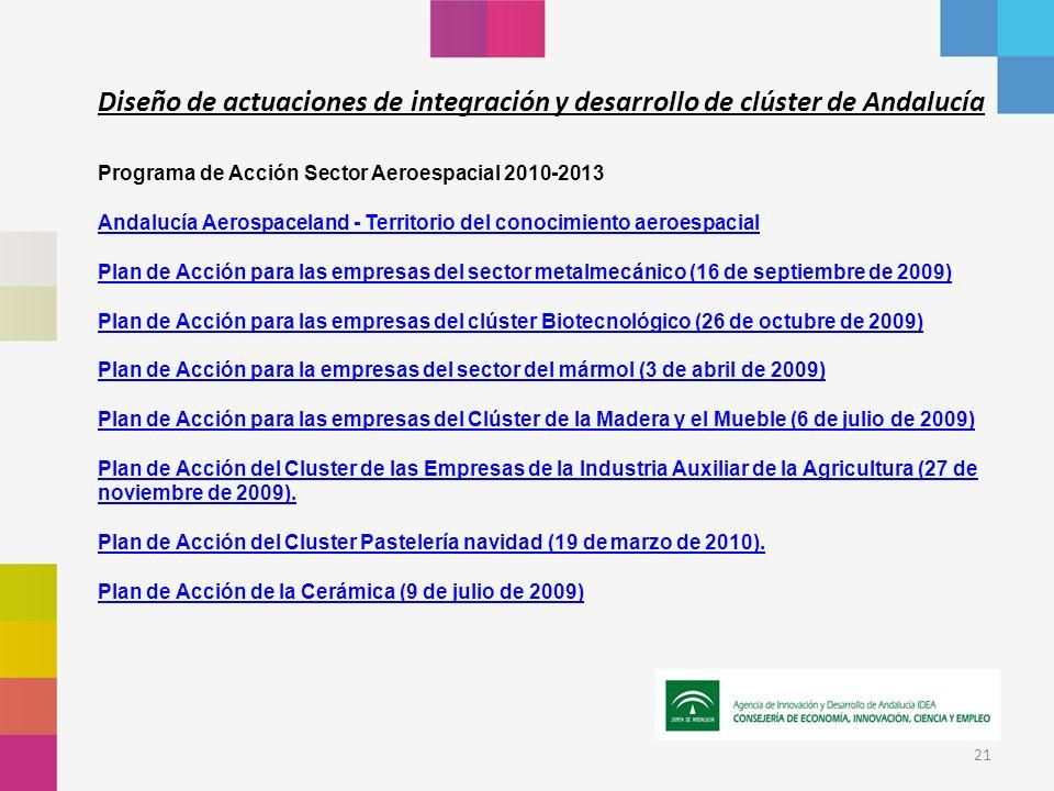 21 Programa de Acción Sector Aeroespacial 2010-2013 Andalucía Aerospaceland - Territorio del conocimiento aeroespacial Plan de Acción para las empresas del sector metalmecánico (16 de septiembre de 2009) Plan de Acción para las empresas del clúster Biotecnológico (26 de octubre de 2009) Plan de Acción para la empresas del sector del mármol (3 de abril de 2009) Plan de Acción para las empresas del Clúster de la Madera y el Mueble (6 de julio de 2009) Plan de Acción del Cluster de las Empresas de la Industria Auxiliar de la Agricultura (27 de noviembre de 2009).
