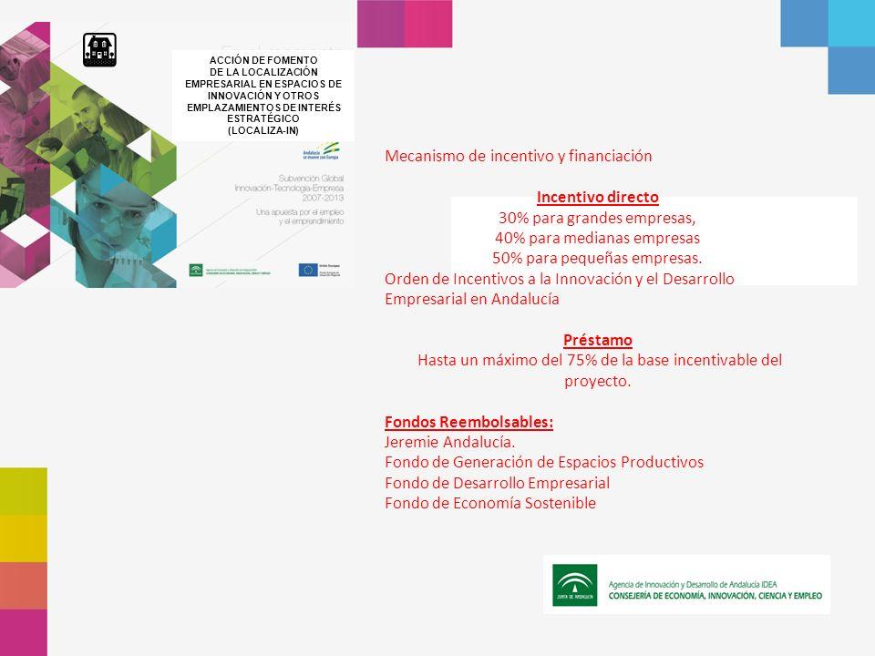 ACCIÓN DE FOMENTO DE LA LOCALIZACIÓN EMPRESARIAL EN ESPACIOS DE INNOVACIÓN Y OTROS EMPLAZAMIENTOS DE INTERÉS ESTRATÉGICO (LOCALIZA-IN) Agencia idea Me