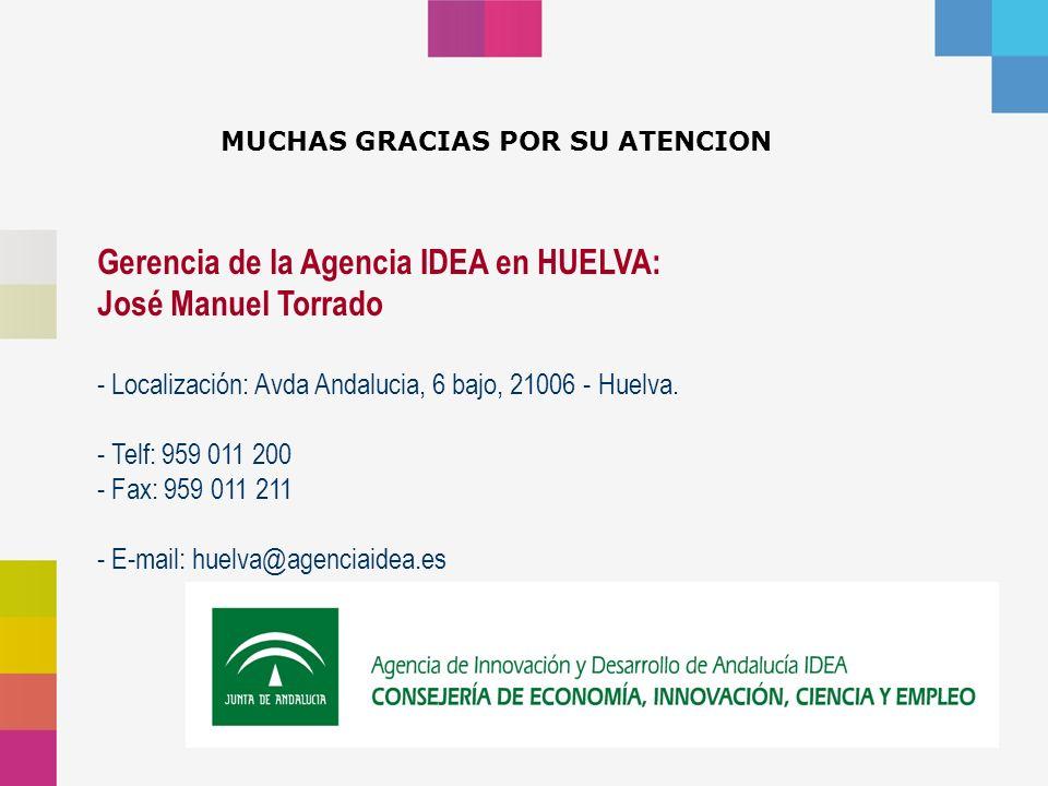 MUCHAS GRACIAS POR SU ATENCION Gerencia de la Agencia IDEA en HUELVA: José Manuel Torrado - Localización: Avda Andalucia, 6 bajo, 21006 - Huelva. - Te