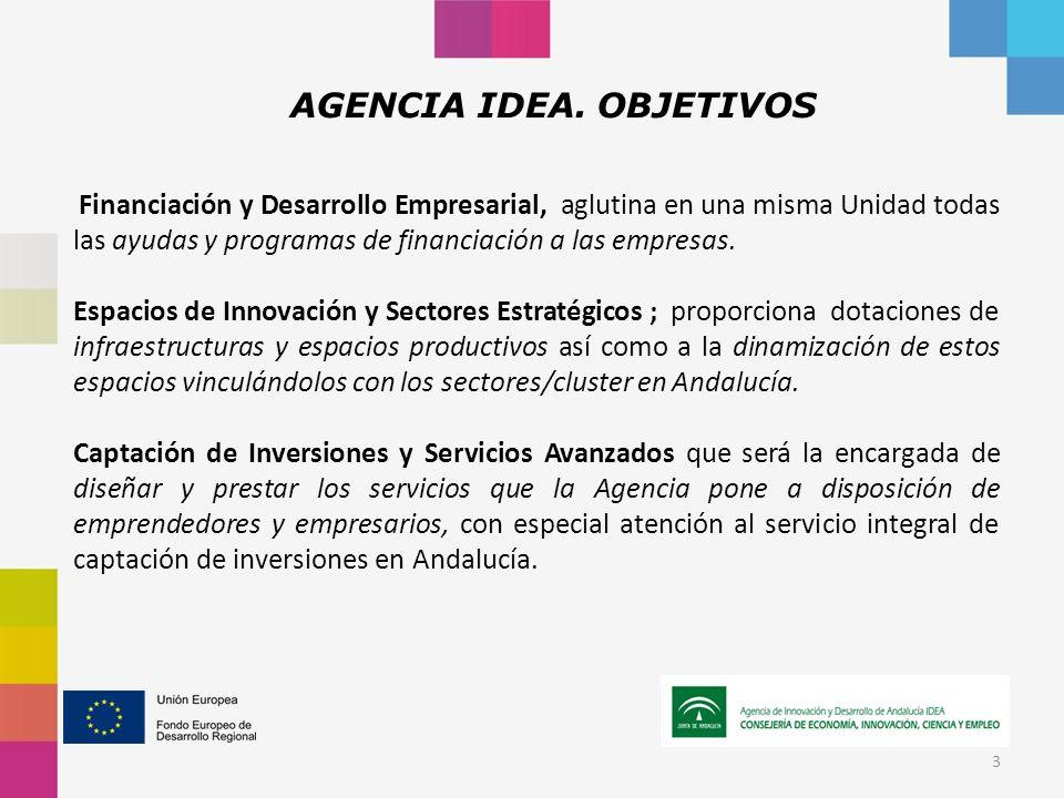 3 Financiación y Desarrollo Empresarial, aglutina en una misma Unidad todas las ayudas y programas de financiación a las empresas. Espacios de Innovac