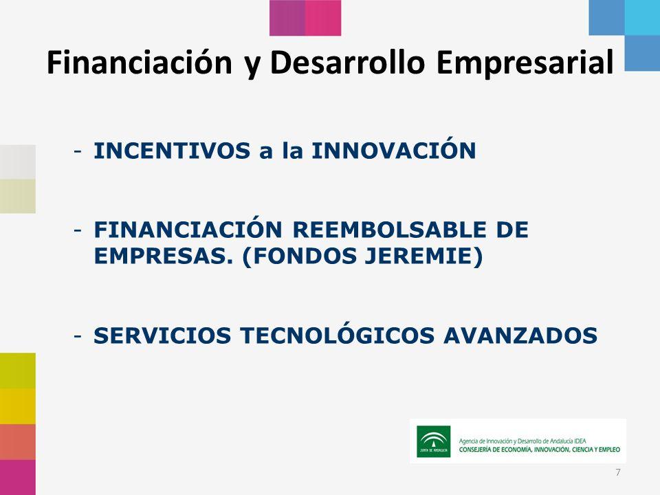 Financiación y Desarrollo Empresarial -INCENTIVOS a la INNOVACIÓN -FINANCIACIÓN REEMBOLSABLE DE EMPRESAS. (FONDOS JEREMIE) -SERVICIOS TECNOLÓGICOS AVA