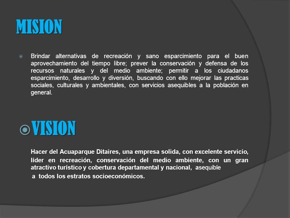 POLITICA INTREGRAL DE GESTION Somos una empresa comercial del Estado, del orden municipal; diversión y esparcimiento, para el buen aprovechamiento del tiempo libre.