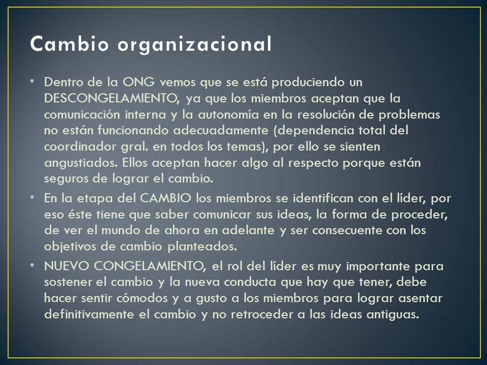Dentro de la ONG vemos que se está produciendo un DESCONGELAMIENTO, ya que los miembros aceptan que la comunicación interna y la autonomía en la resol