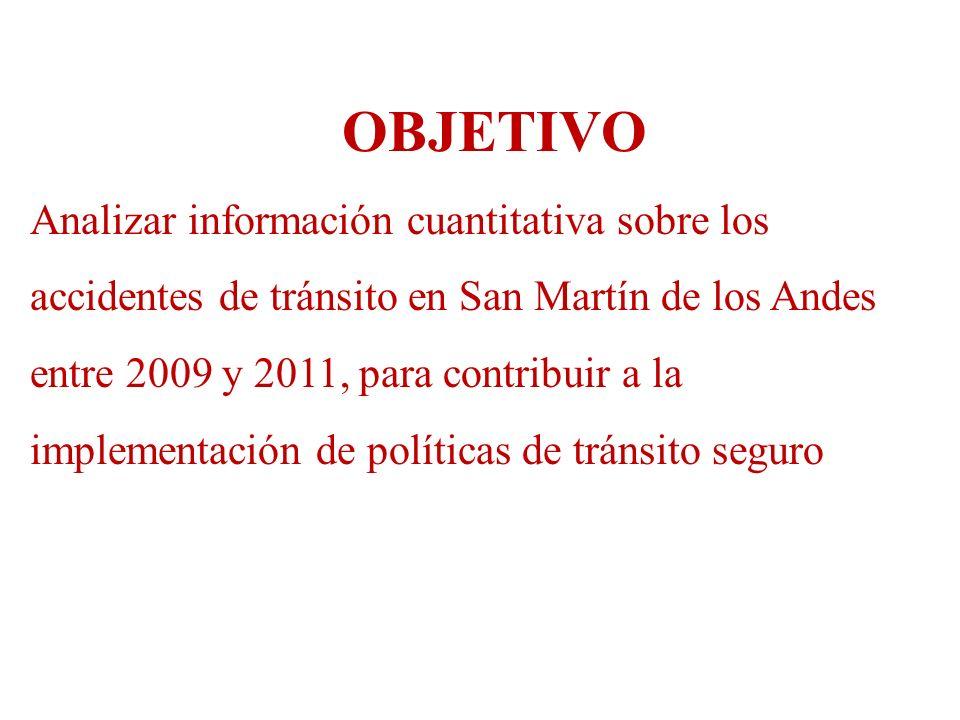 OBJETIVO Analizar información cuantitativa sobre los accidentes de tránsito en San Martín de los Andes entre 2009 y 2011, para contribuir a la impleme