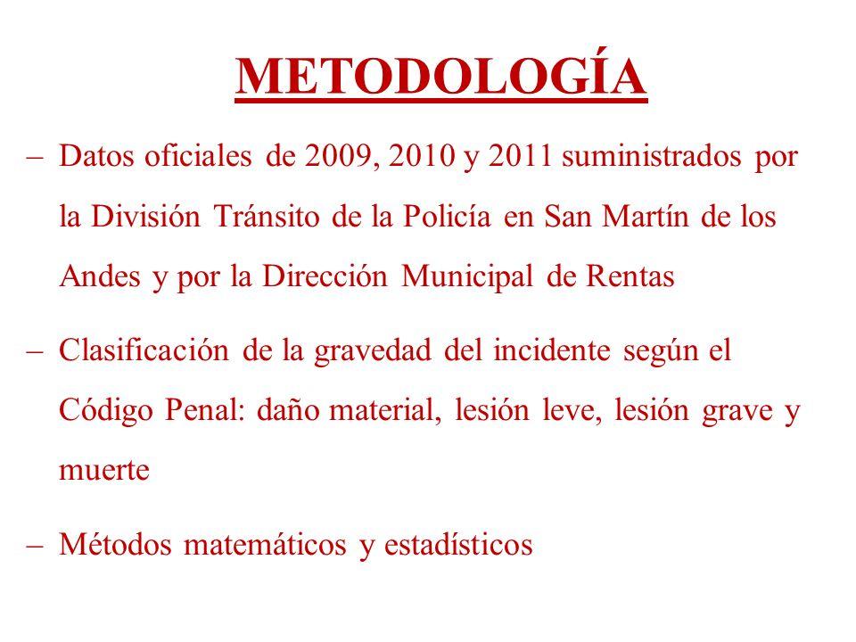 METODOLOGÍA –Datos oficiales de 2009, 2010 y 2011 suministrados por la División Tránsito de la Policía en San Martín de los Andes y por la Dirección M