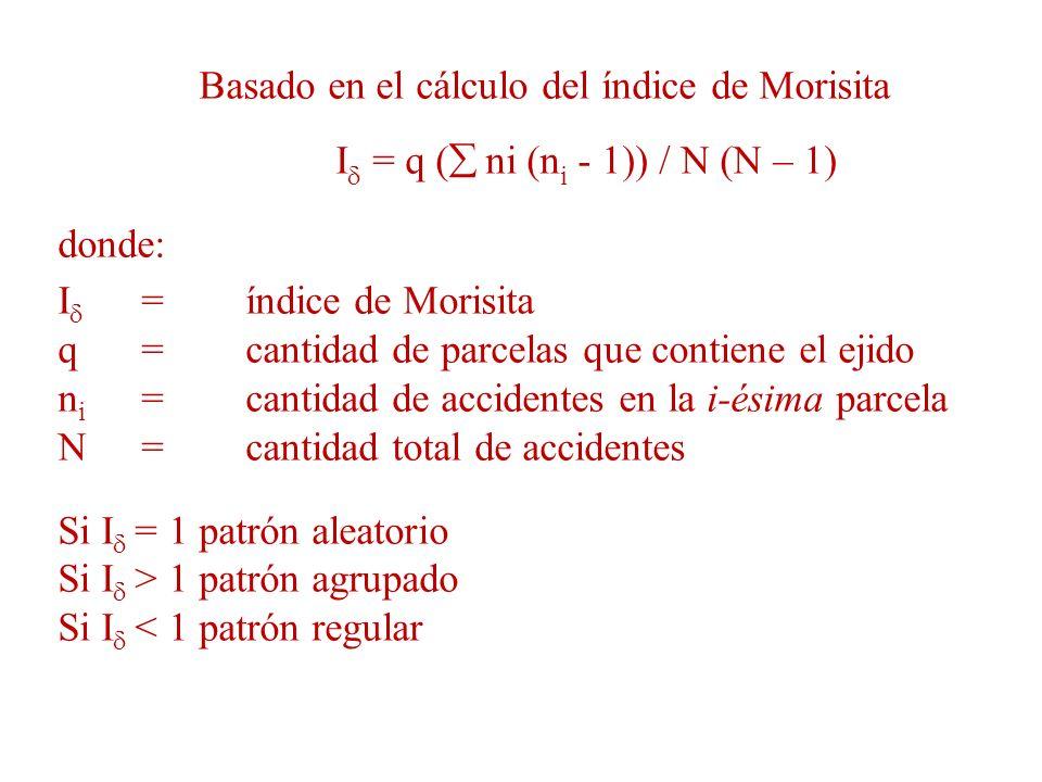 Basado en el cálculo del índice de Morisita I = q ( ni (n i - 1)) / N (N – 1) donde: I =índice de Morisita q = cantidad de parcelas que contiene el ej