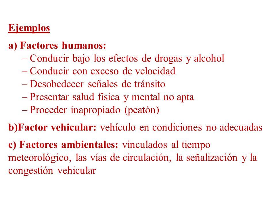 Ejemplos a) Factores humanos: –Conducir bajo los efectos de drogas y alcohol –Conducir con exceso de velocidad –Desobedecer señales de tránsito –Prese