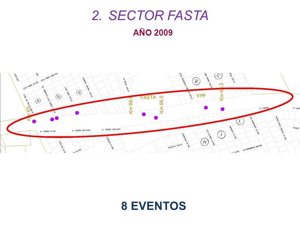 8 EVENTOS AÑO 2009 2.SECTOR FASTA