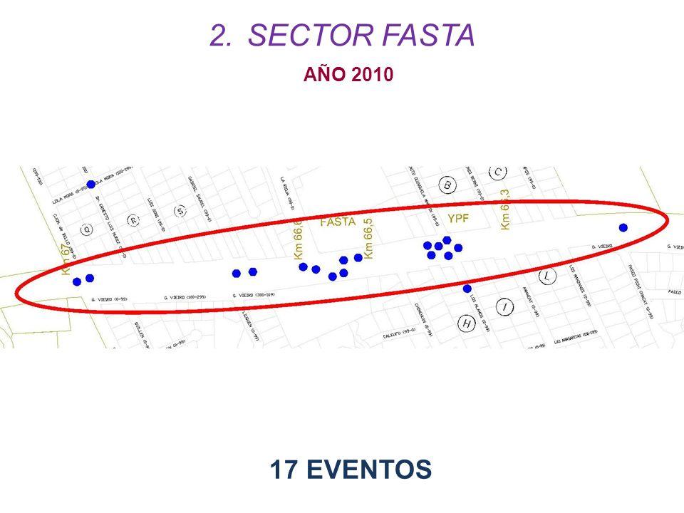 17 EVENTOS AÑO 2010 2.SECTOR FASTA